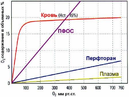 Народная медицина лечение атеросклероз