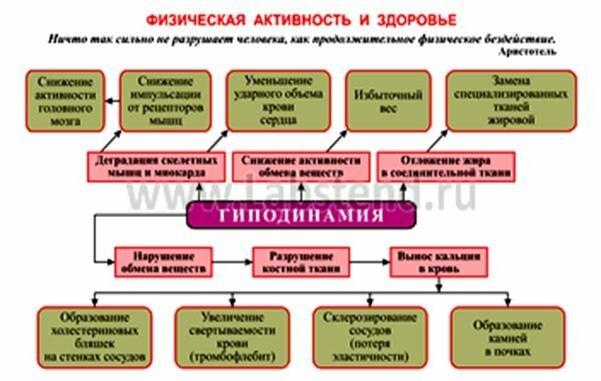 Диета при остром панкреатите и диабете