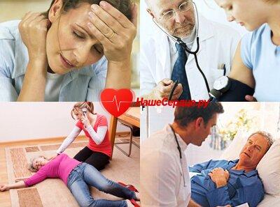 Гипертония: степени, симптомы, причины и диагностика